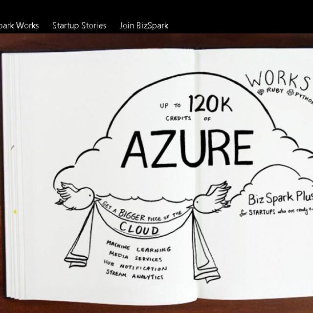 Microsoft Bizspark Plusに採択されました!